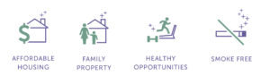 affordable housing, family property, healthy opportunities, non smoking icons